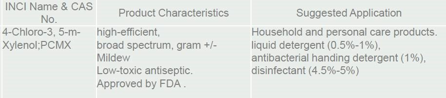 characteristics-of-PCMX, disinfectant, alcohol-free, hand sanitisers